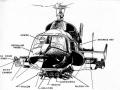 Popis zbraní vrtulníku Airwolf